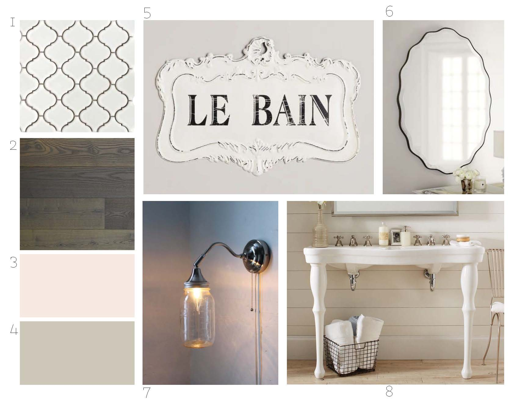 Hereu0027s The List Of Products And Finishes I Have Used For This Hypothetical  Vintage French Industrial Inspired Bathroom!